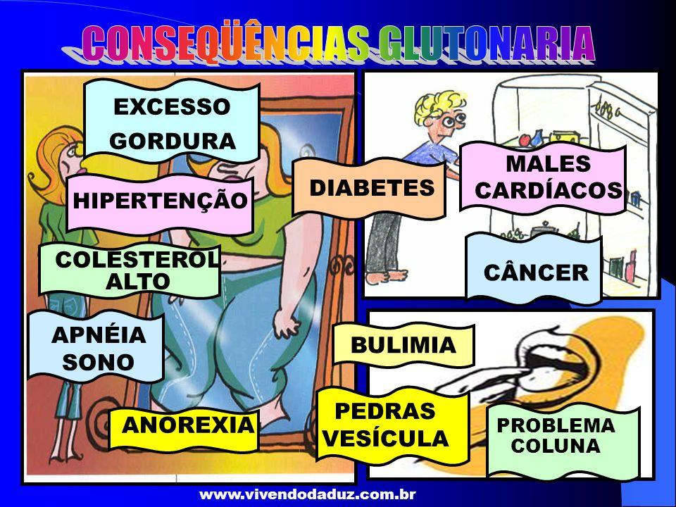 CONSEQÜÊNCIAS GLUTONARIA