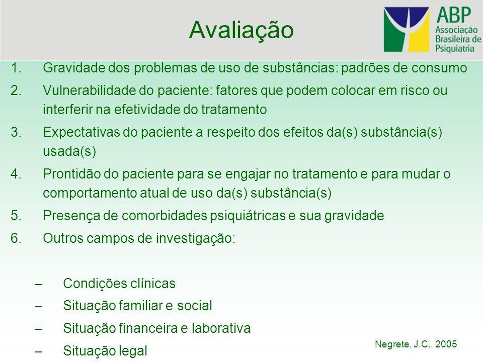 AvaliaçãoGravidade dos problemas de uso de substâncias: padrões de consumo.