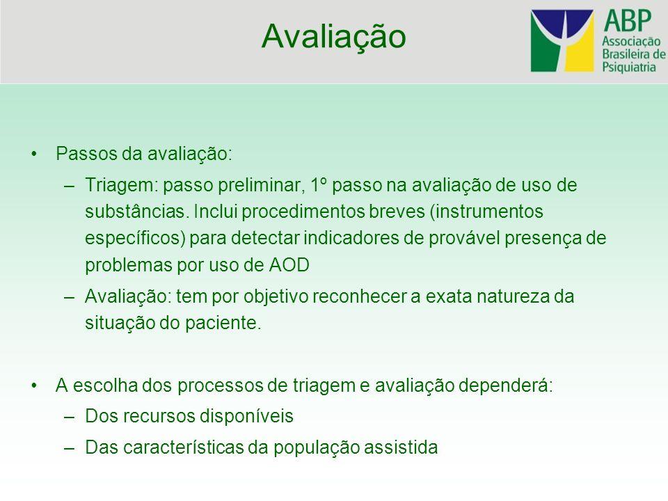 Avaliação Passos da avaliação: