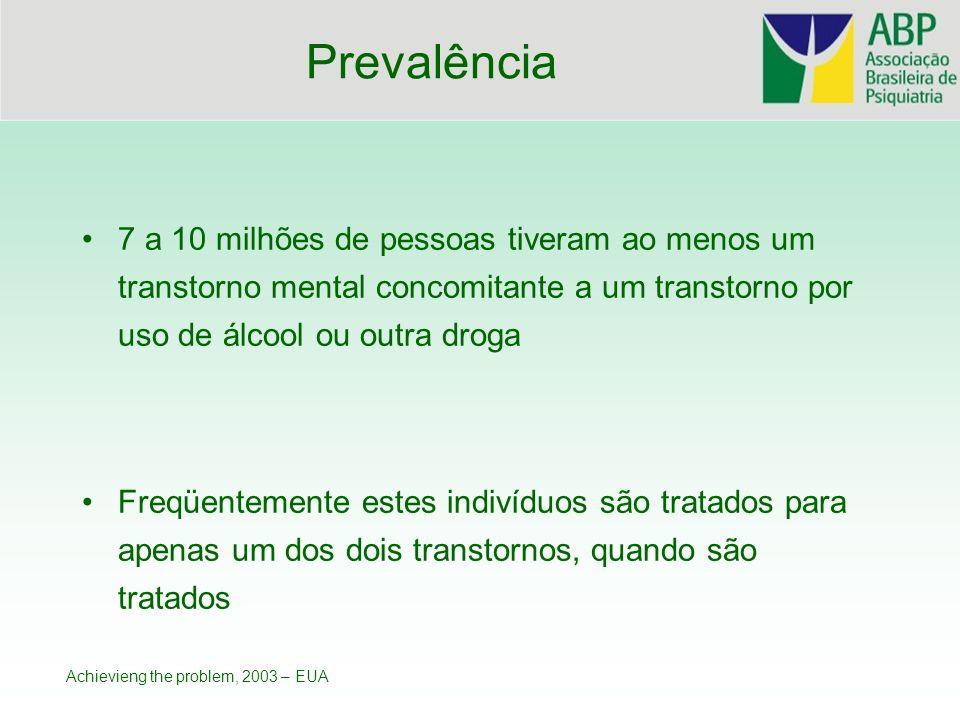 Prevalência7 a 10 milhões de pessoas tiveram ao menos um transtorno mental concomitante a um transtorno por uso de álcool ou outra droga.