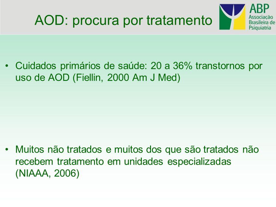 AOD: procura por tratamento