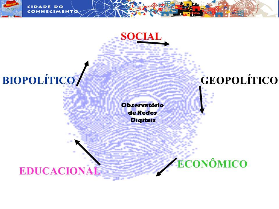 SOCIAL BIOPOLÍTICO GEOPOLÍTICO ECONÔMICO EDUCACIONAL Observatório
