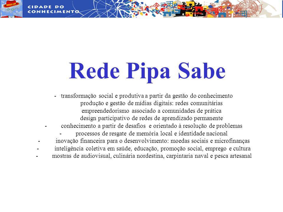 Rede Pipa Sabe- transformação social e produtiva a partir da gestão do conhecimento.