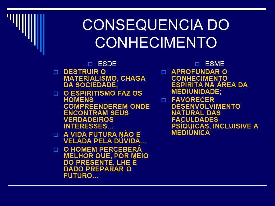 CONSEQUENCIA DO CONHECIMENTO