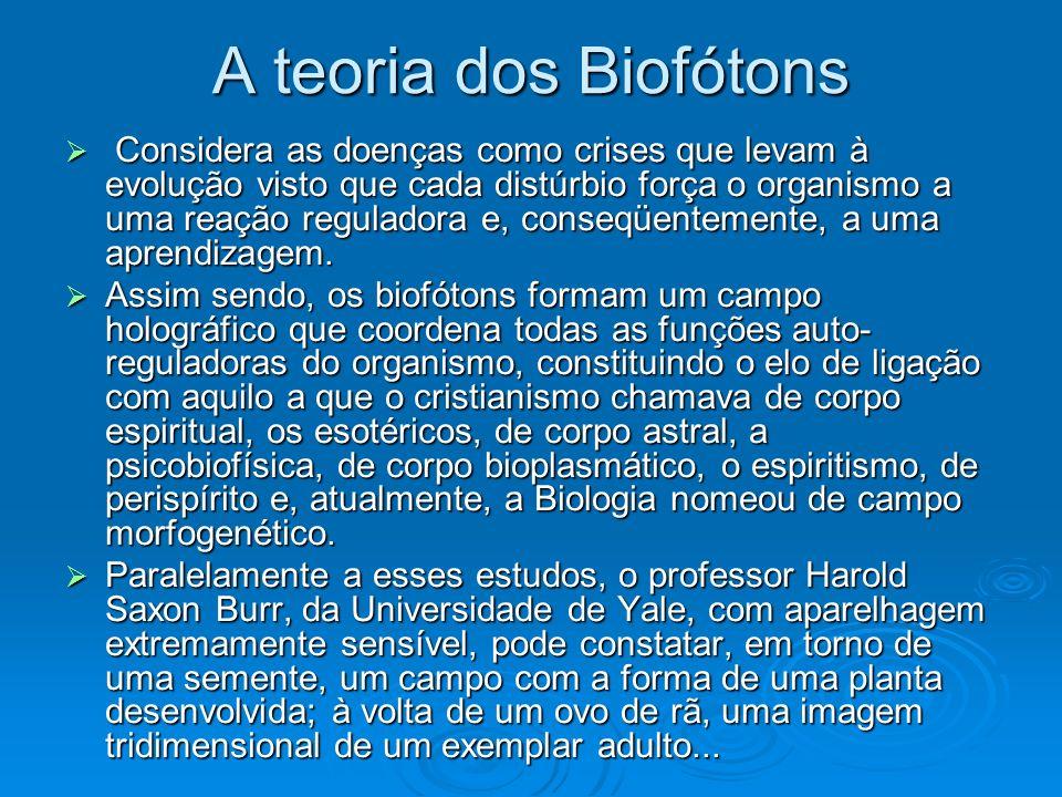 A teoria dos Biofótons