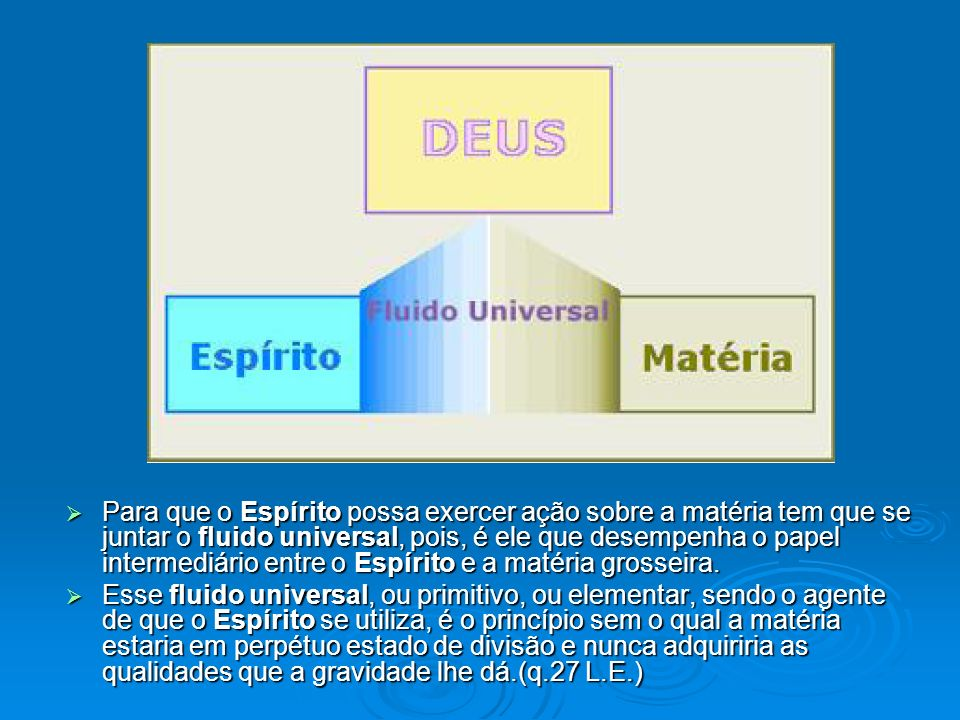 Para que o Espírito possa exercer ação sobre a matéria tem que se juntar o fluido universal, pois, é ele que desempenha o papel intermediário entre o Espírito e a matéria grosseira.