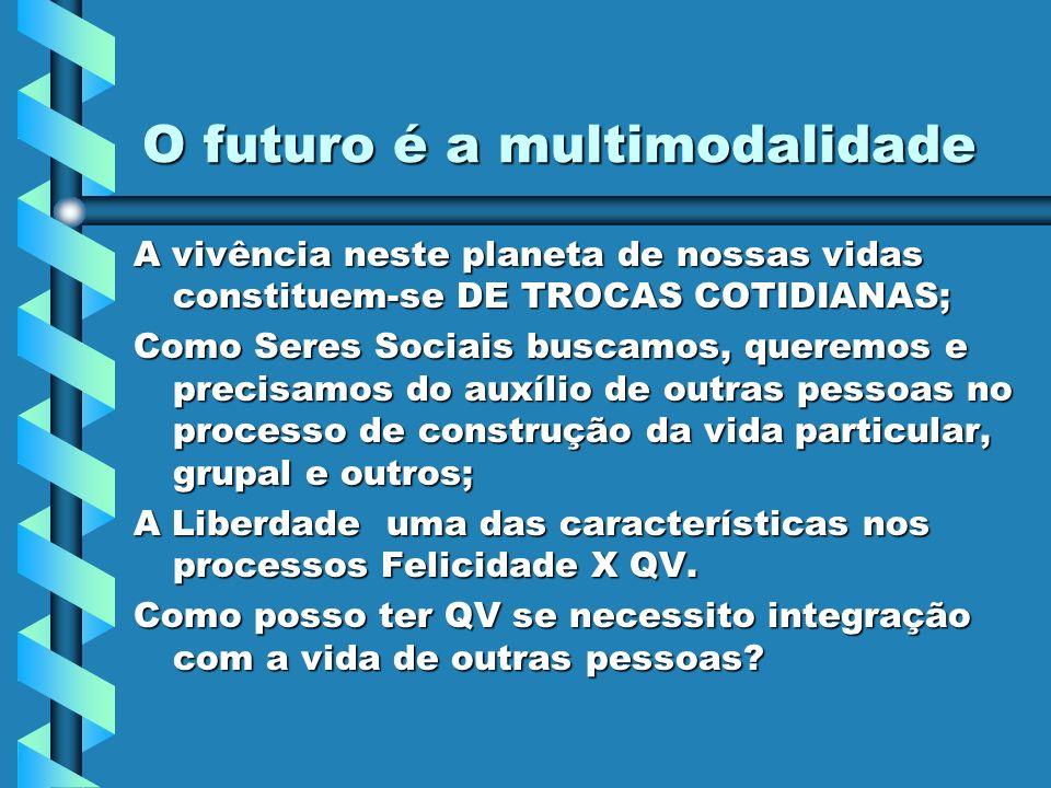 O futuro é a multimodalidade