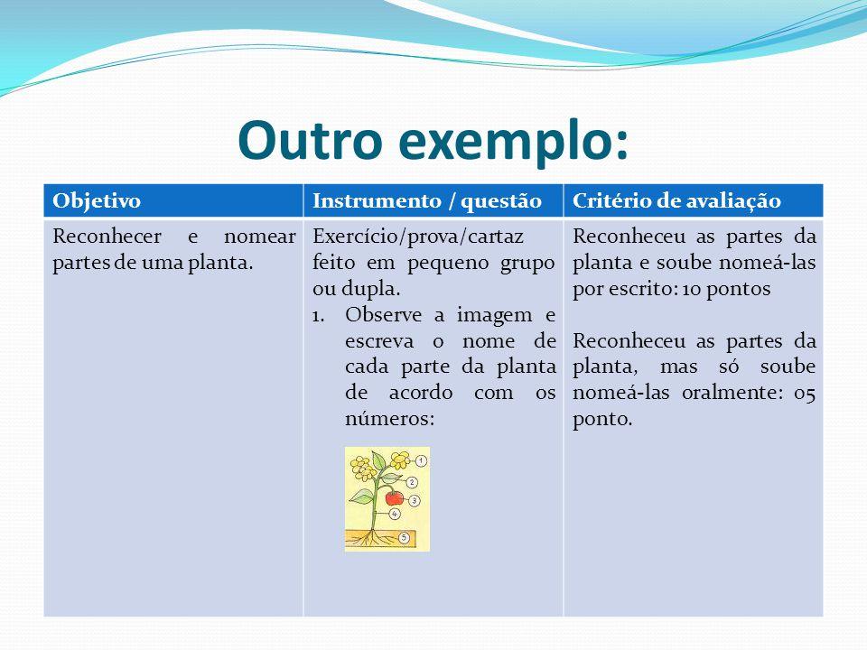 Outro exemplo: Objetivo Instrumento / questão Critério de avaliação