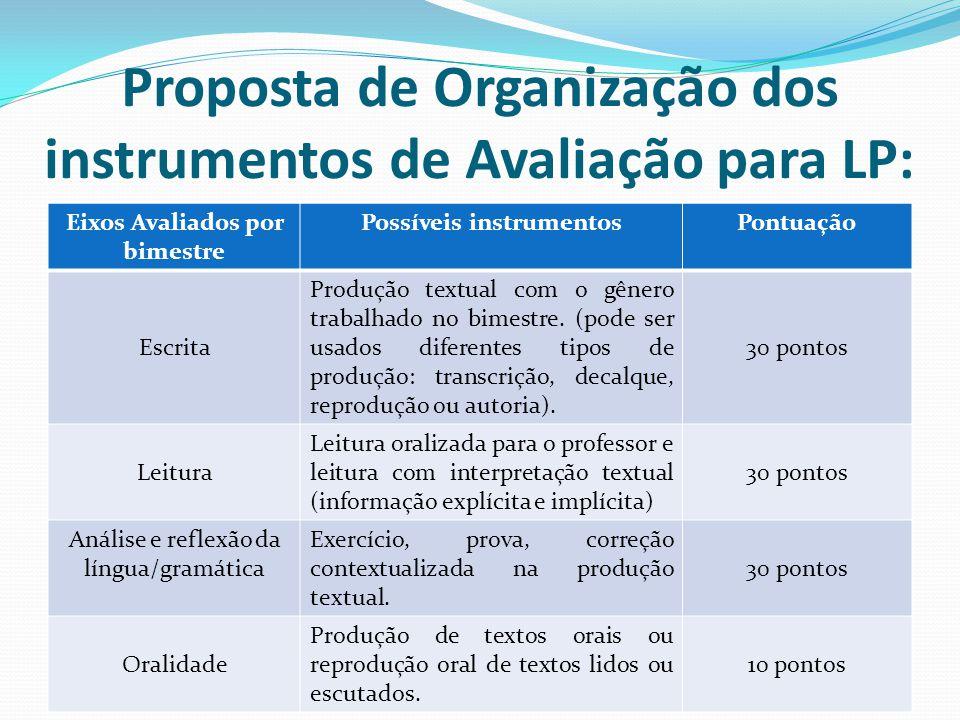 Proposta de Organização dos instrumentos de Avaliação para LP: