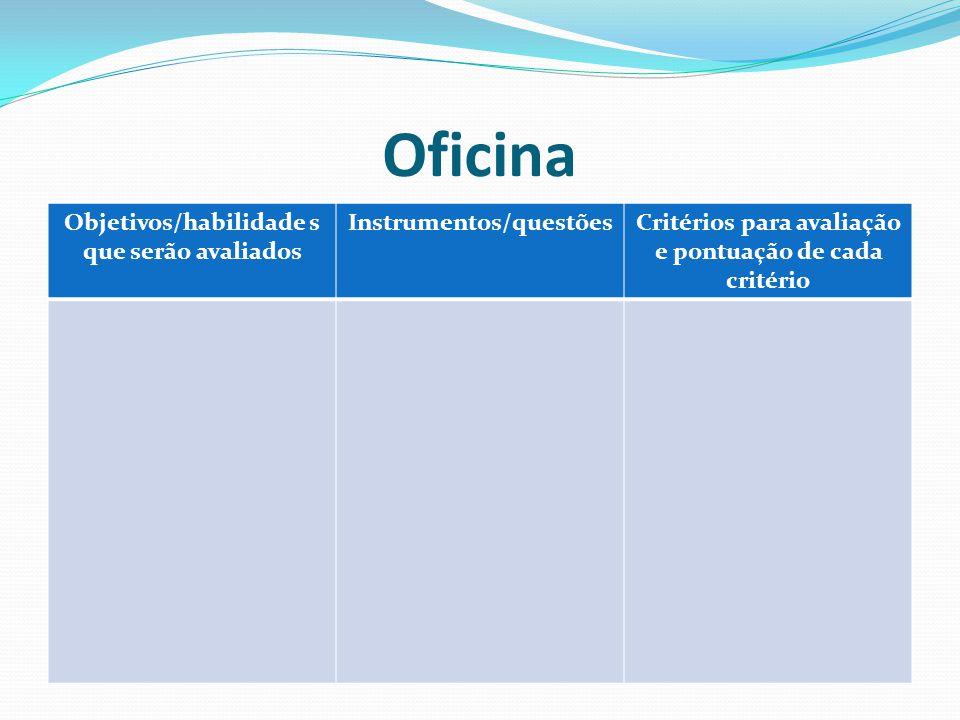 Oficina Objetivos/habilidade s que serão avaliados
