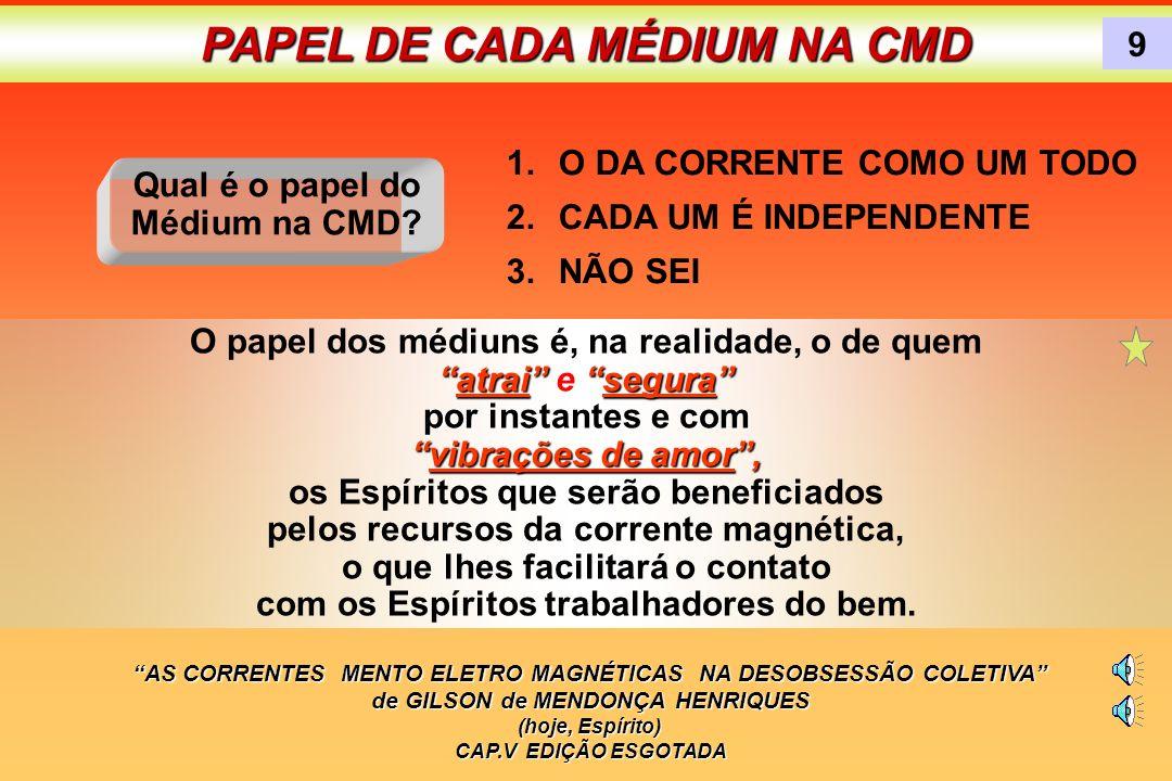 PAPEL DE CADA MÉDIUM NA CMD Qual é o papel do Médium na CMD