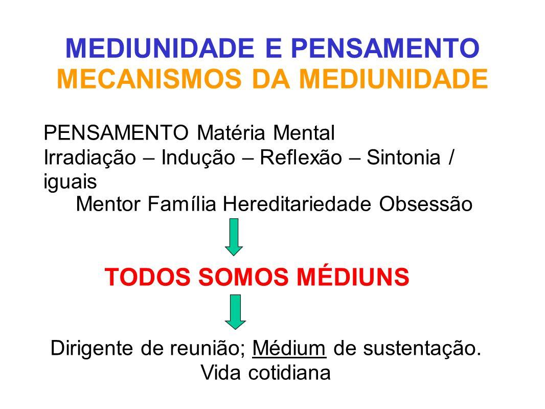 MEDIUNIDADE E PENSAMENTO MECANISMOS DA MEDIUNIDADE