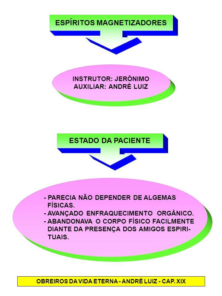 ESPÍRITOS MAGNETIZADORES ESTADO DA PACIENTE