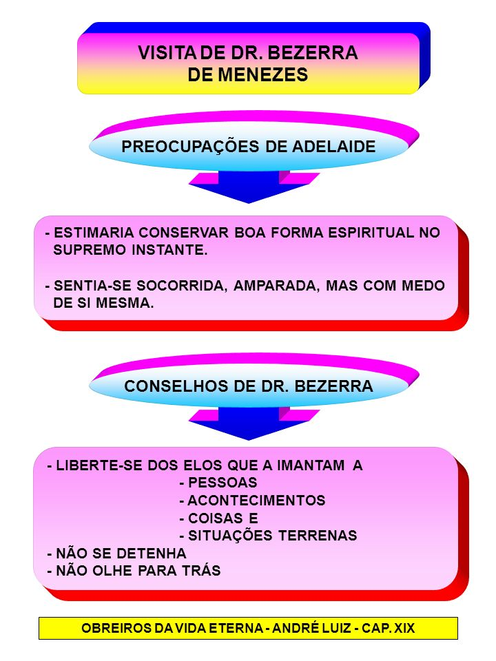 VISITA DE DR. BEZERRA DE MENEZES