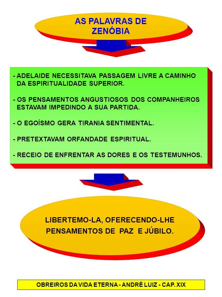 AS PALAVRAS DE ZENÓBIA LIBERTEMO-LA, OFERECENDO-LHE