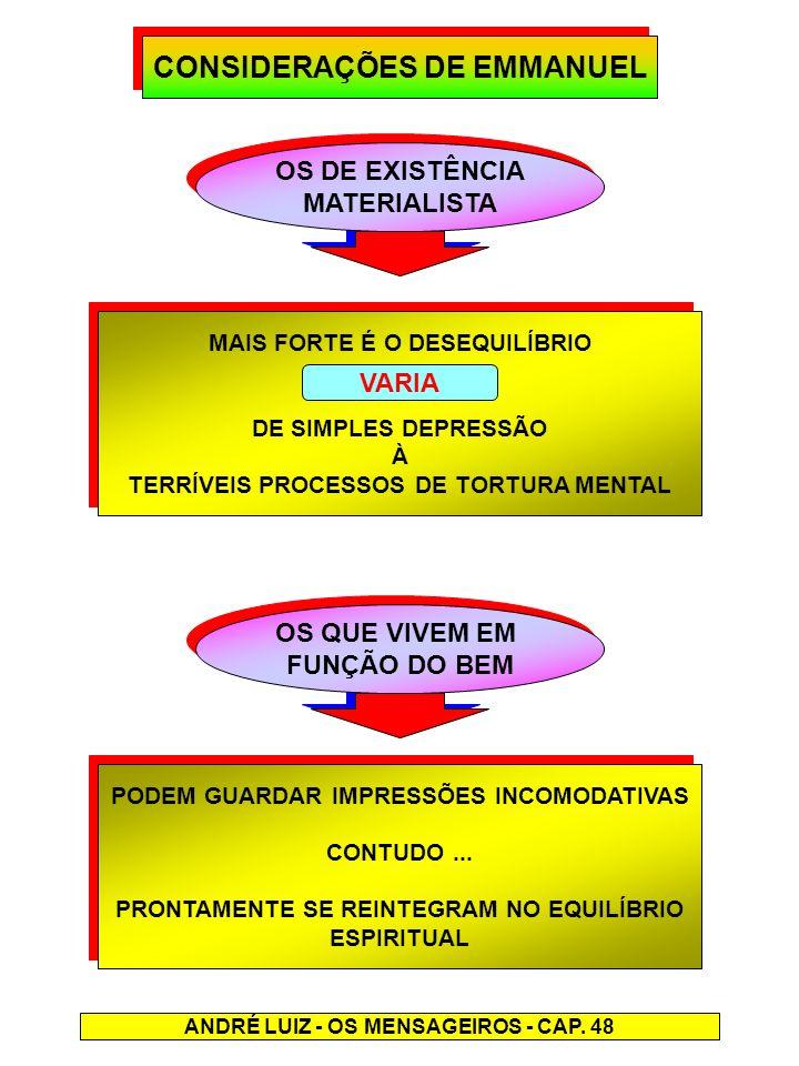 CONSIDERAÇÕES DE EMMANUEL