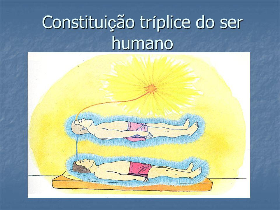 Constituição tríplice do ser humano