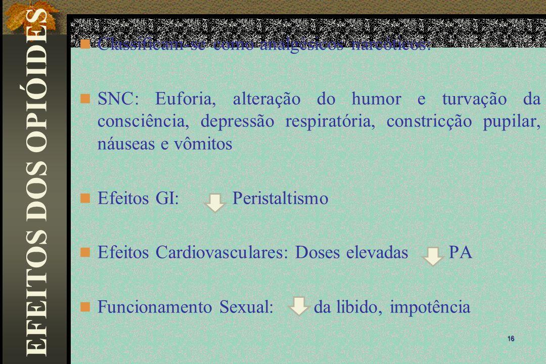 EFEITOS DOS OPIÓIDES Classificam-se como analgésicos narcóticos: