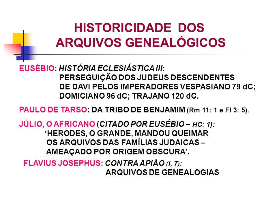 ARQUIVOS GENEALÓGICOS