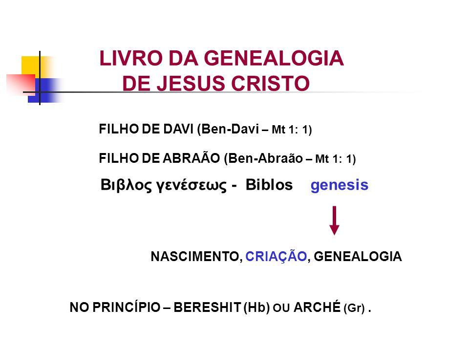 LIVRO DA GENEALOGIA DE JESUS CRISTO Βιβλος γενέσεως - Biblos genesis