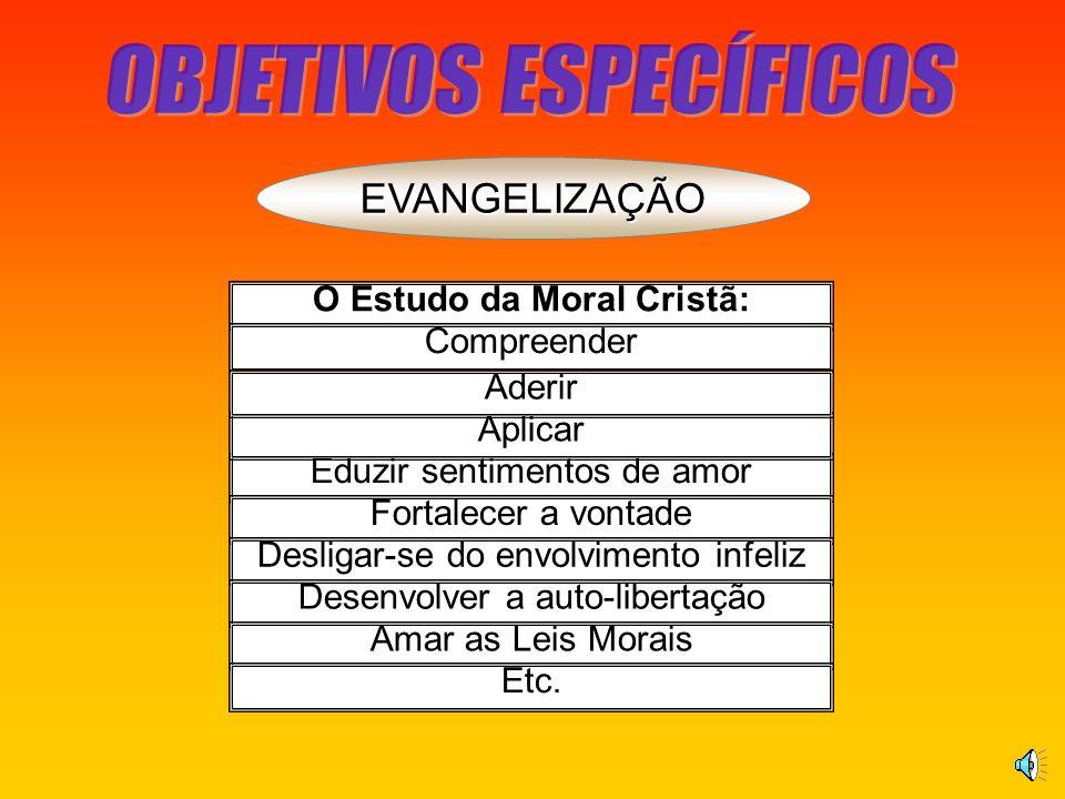 O Estudo da Moral Cristã: