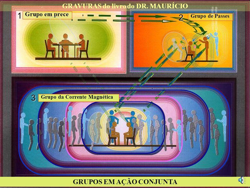 GRAVURAS do livro do DR. MAURÍCIO GRUPOS EM AÇÃO CONJUNTA