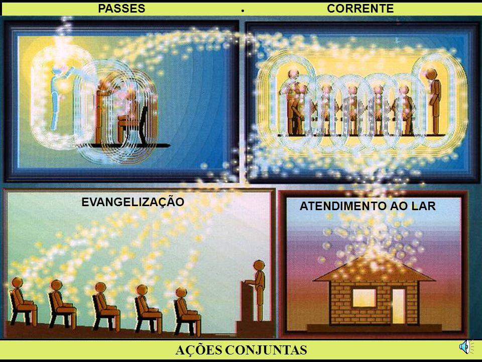 . PASSES CORRENTE EVANGELIZAÇÃO ATENDIMENTO AO LAR AÇÕES CONJUNTAS