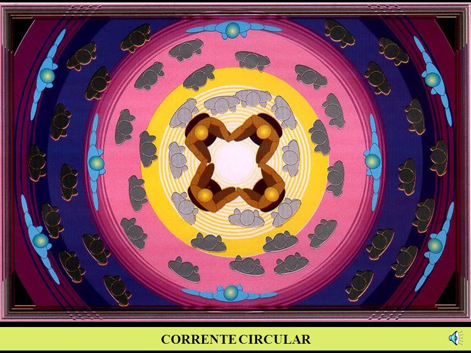 CORRENTE CIRCULAR