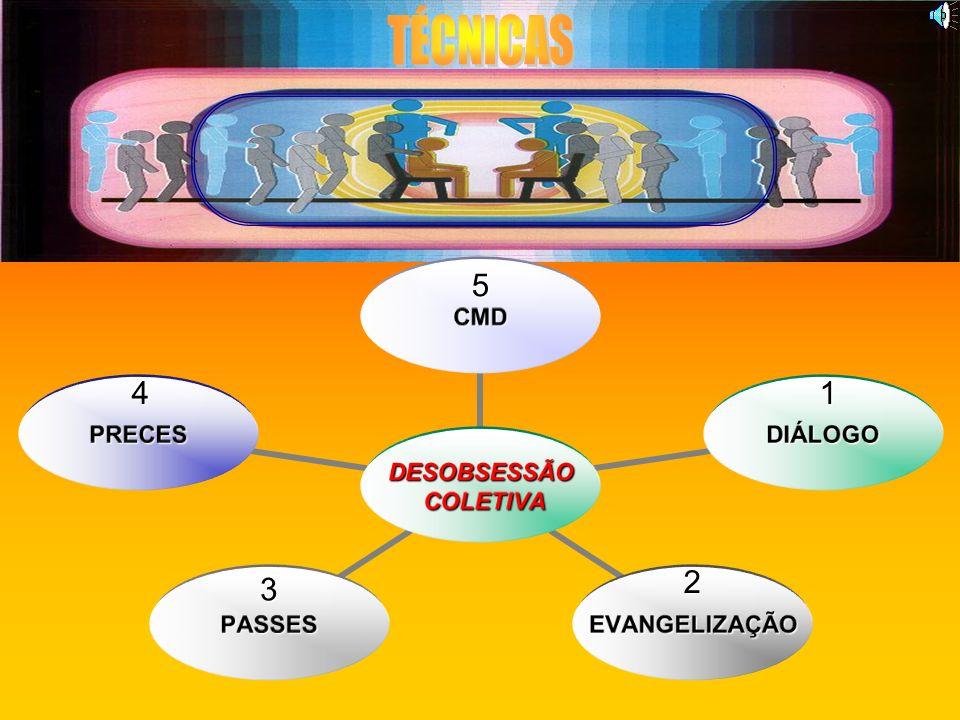 TÉCNICAS 5 4 1 2 3