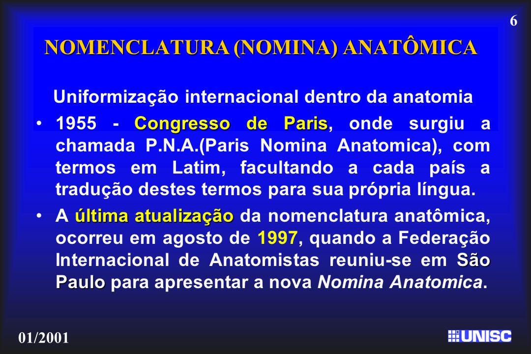 NOMENCLATURA (NOMINA) ANATÔMICA