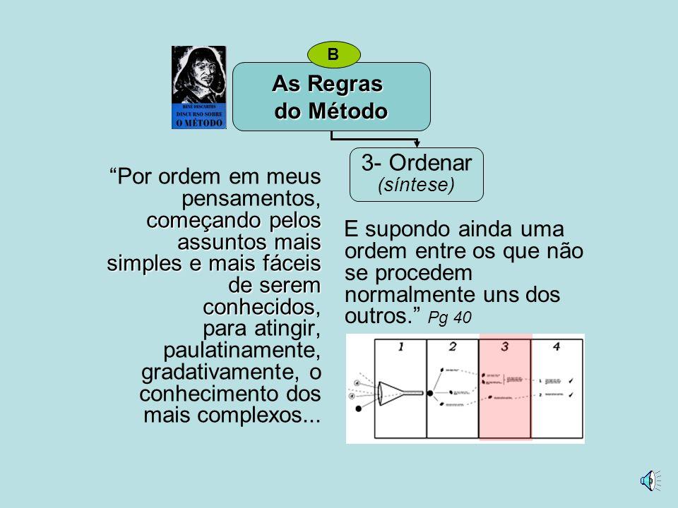 3- Ordenar As Regras do Método