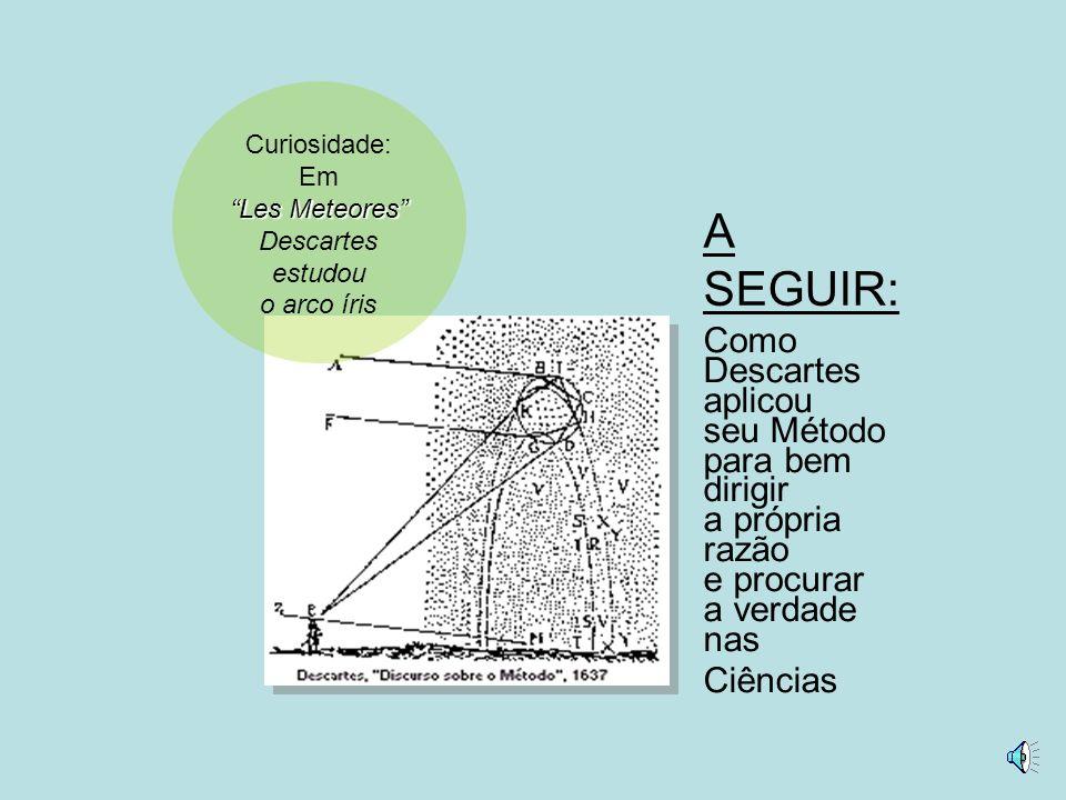Curiosidade: Em Les Meteores Descartes estudou o arco íris