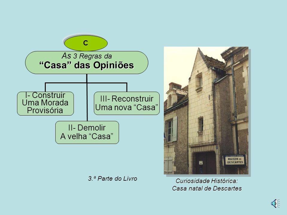 Curiosidade Histórica: Casa natal de Descartes