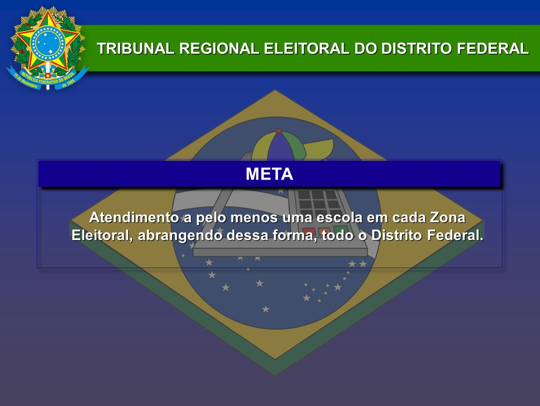 META Atendimento a pelo menos uma escola em cada Zona Eleitoral, abrangendo dessa forma, todo o Distrito Federal.