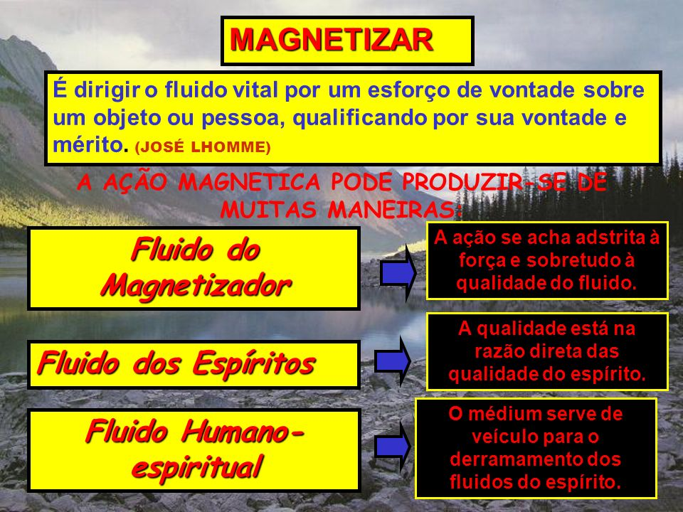 MAGNETIZAR Fluido do Magnetizador Fluido dos Espíritos