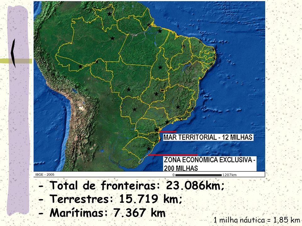 - Total de fronteiras: 23. 086km; - Terrestres: 15
