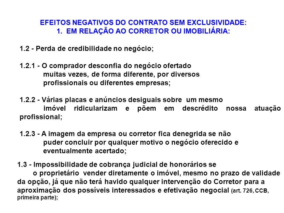 EFEITOS NEGATIVOS DO CONTRATO SEM EXCLUSIVIDADE: