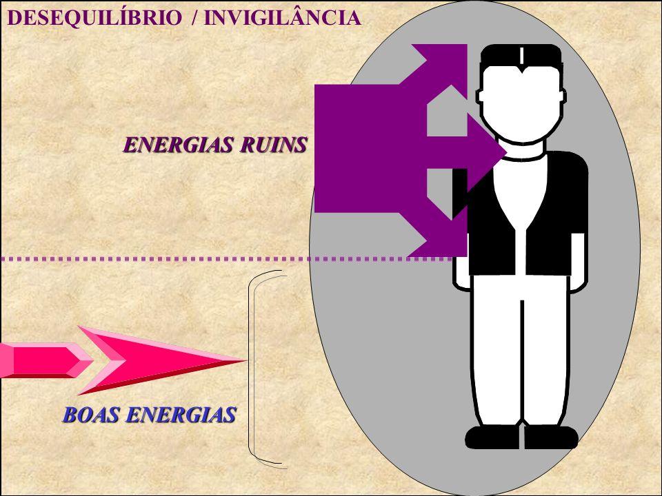 DESEQUILÍBRIO / INVIGILÂNCIA