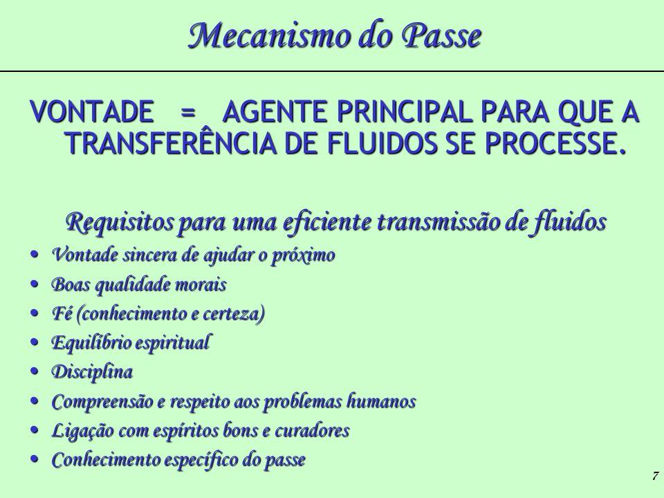 Requisitos para uma eficiente transmissão de fluidos
