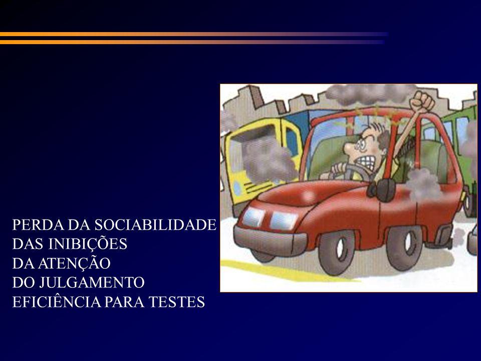 PERDA DA SOCIABILIDADE