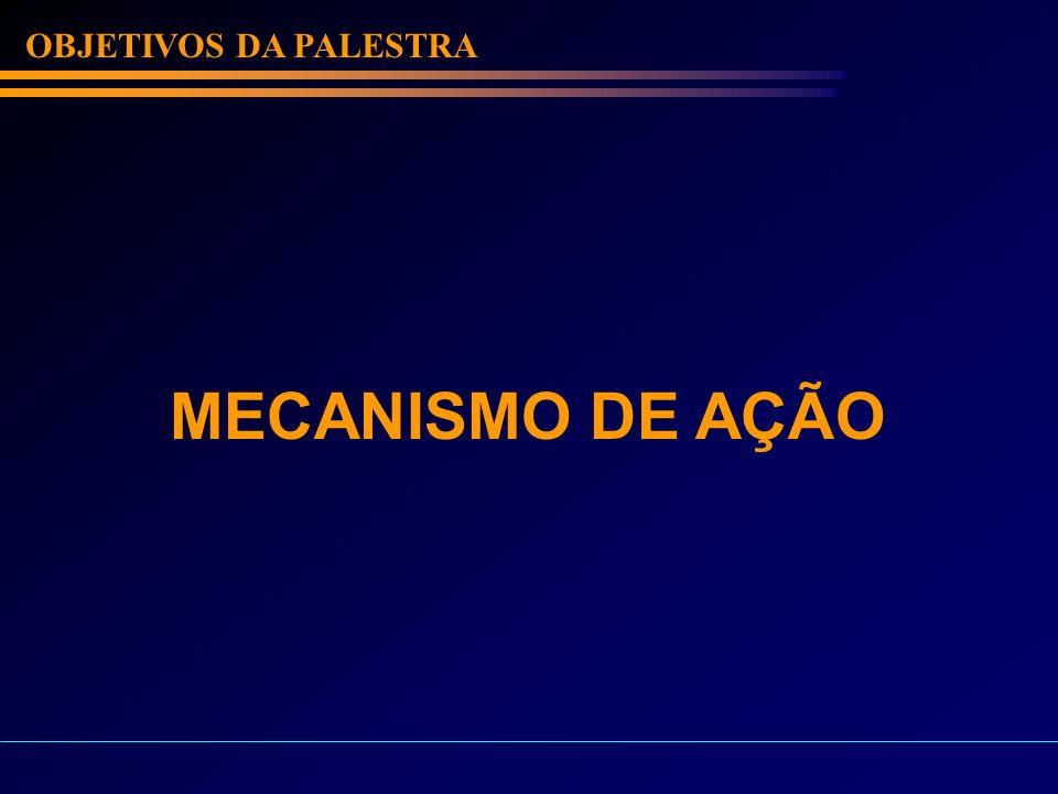 OBJETIVOS DA PALESTRA MECANISMO DE AÇÃO