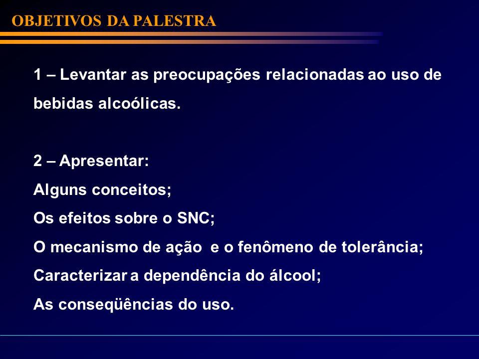 OBJETIVOS DA PALESTRA 1 – Levantar as preocupações relacionadas ao uso de. bebidas alcoólicas. 2 – Apresentar: