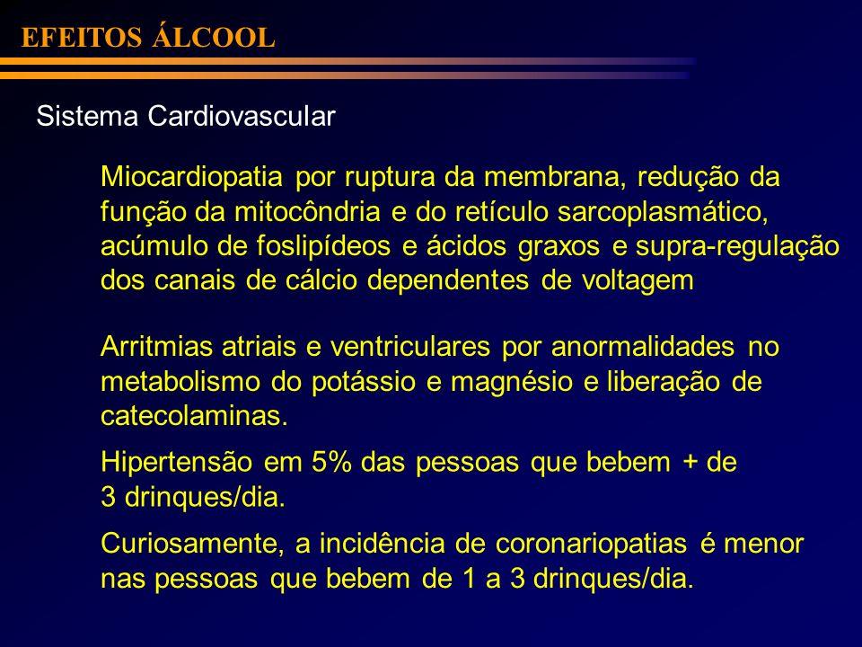 EFEITOS ÁLCOOLSistema Cardiovascular. Miocardiopatia por ruptura da membrana, redução da. função da mitocôndria e do retículo sarcoplasmático,