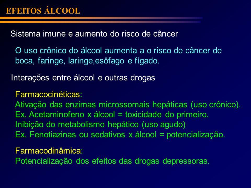 EFEITOS ÁLCOOLSistema imune e aumento do risco de câncer. O uso crônico do álcool aumenta a o risco de câncer de.
