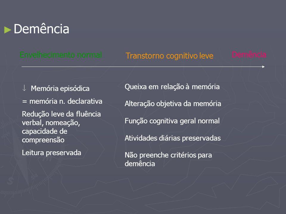 Demência Envelhecimento normal Demência Transtorno cognitivo leve