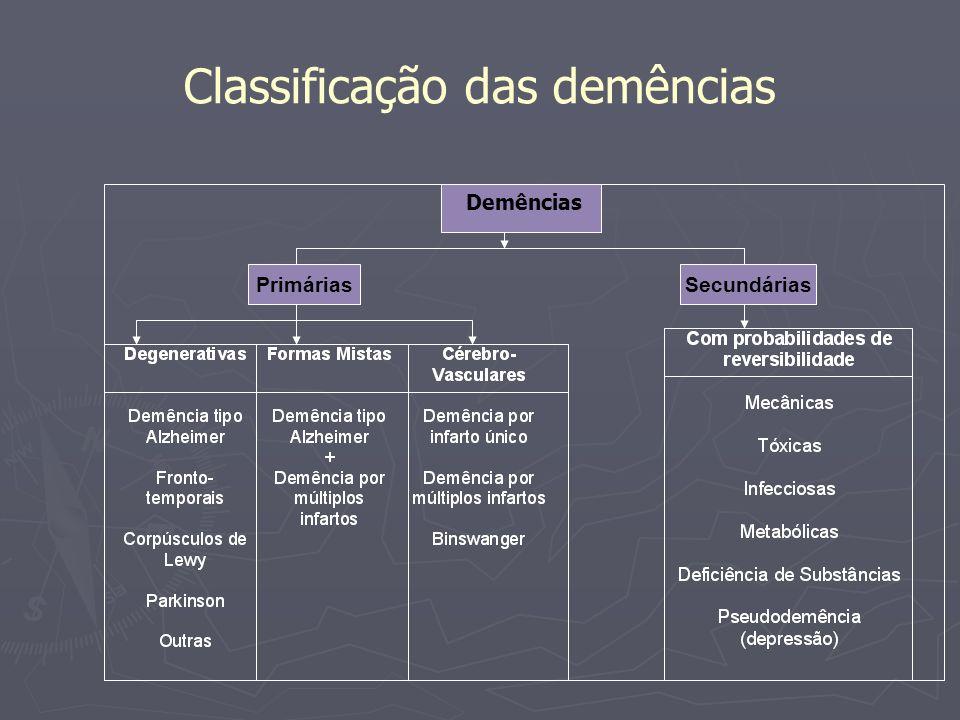 Classificação das demências