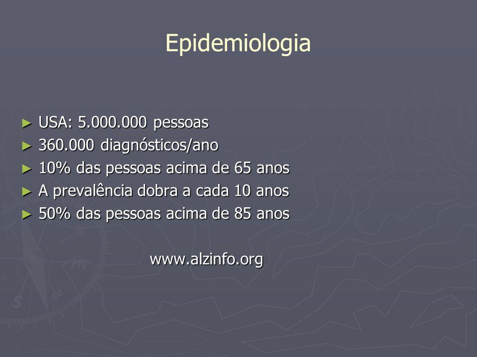 Epidemiologia USA: 5.000.000 pessoas 360.000 diagnósticos/ano