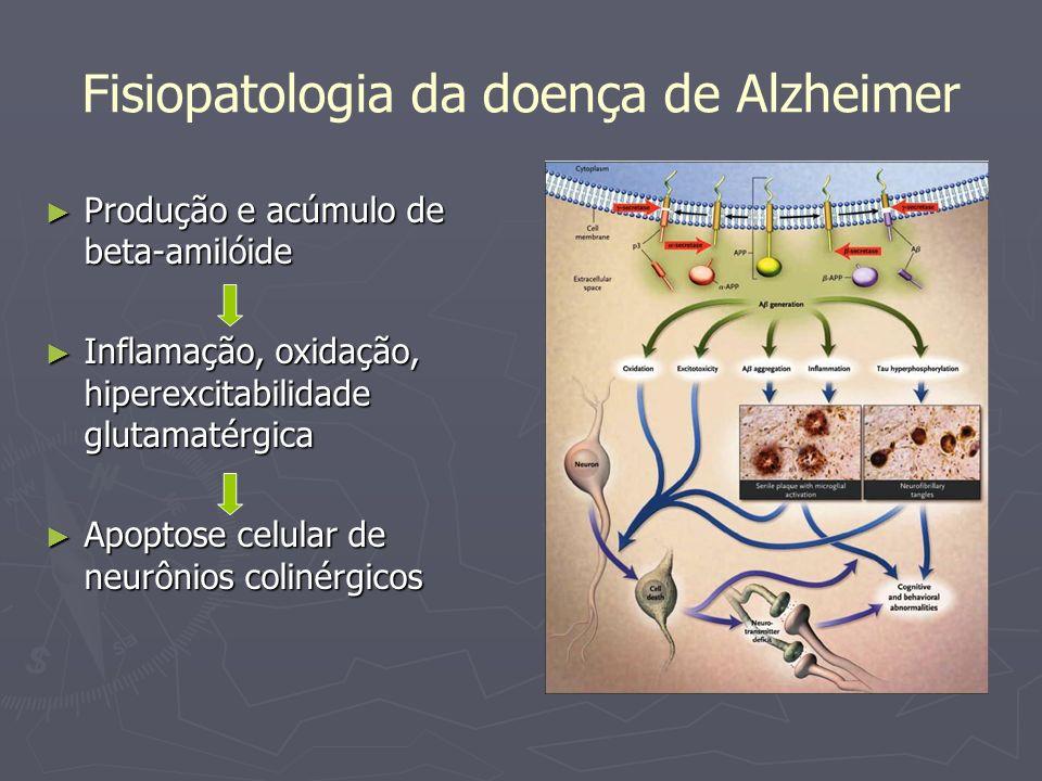 Fisiopatologia da doença de Alzheimer