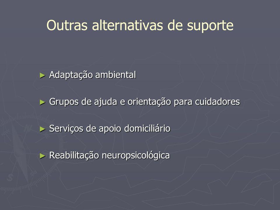 Outras alternativas de suporte