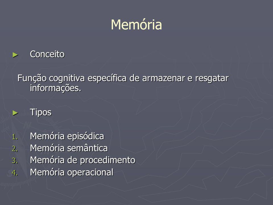 Memória Conceito. Função cognitiva específica de armazenar e resgatar informações. Tipos. Memória episódica.